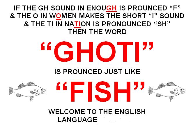 ghoti-fish-english