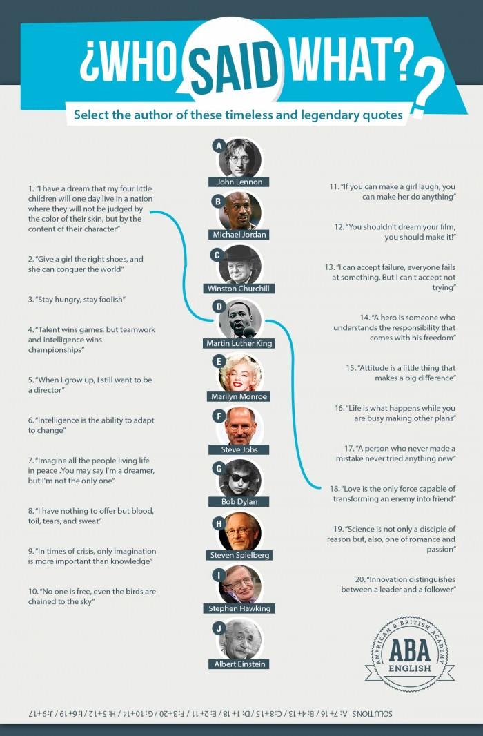 infographie - ABA Engilsh