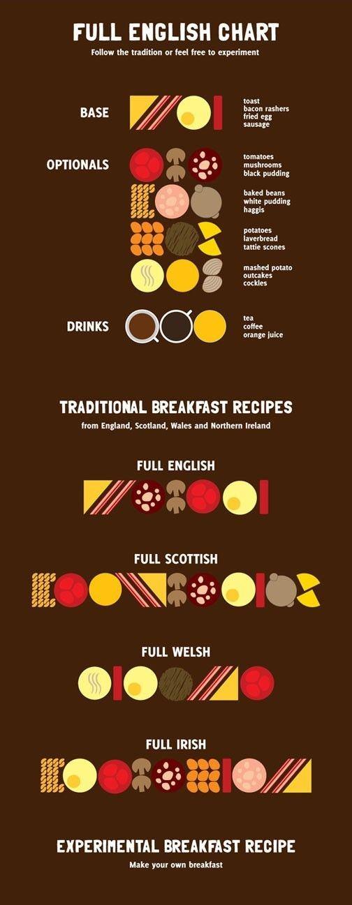 English Breakfast - ABA English