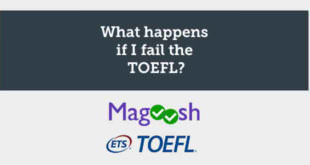 what-happens-if-I-fail-the-toefl-magoosh-abaenglish-min