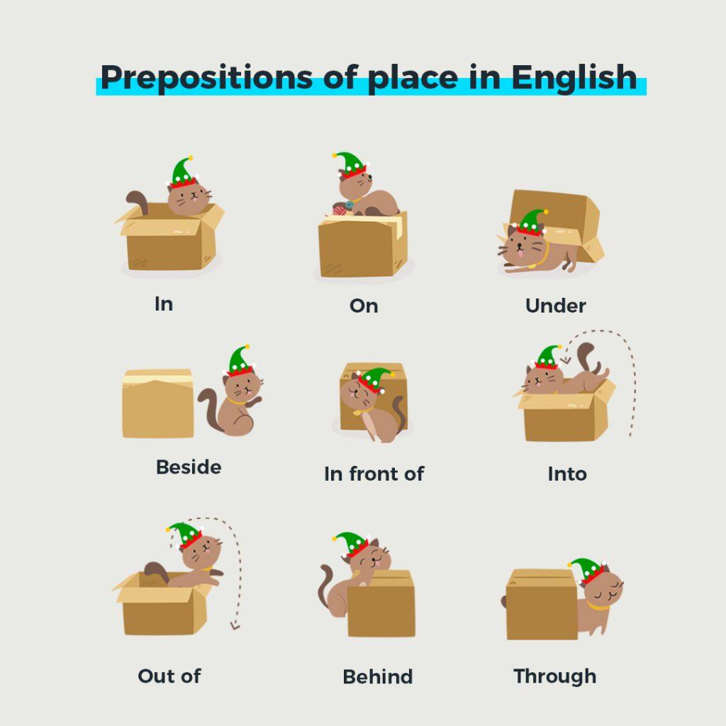 préposition de lieu en anglais